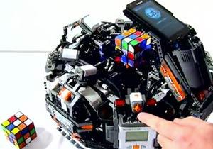 ルービックキューブ解読装置
